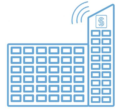 IoT Facilities Management